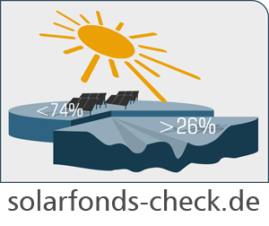 solarfonds-check